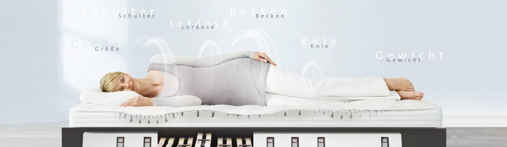 Betten Köln - Boxspringbetten und Matratzen ✰ LUX118 ...